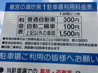 元乃隅神社の駐車場料金