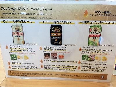 福岡キリンビール工場見学で飲めるビールの種類