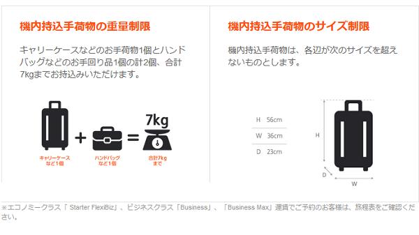 ジェットスターの機内持ち込み手荷物の重量とサイズ制限