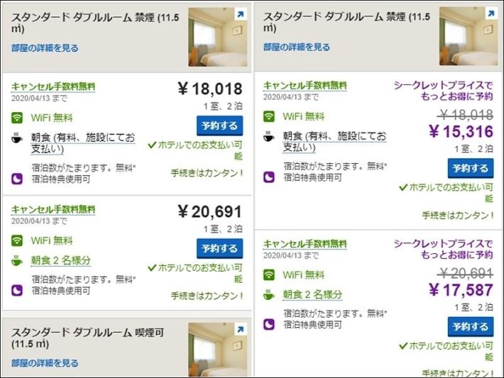 ホテルズドットコムのシークレットプライスの値段の差